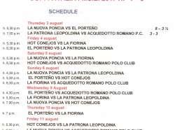 Coppa Italia F.I.S.E. 2017